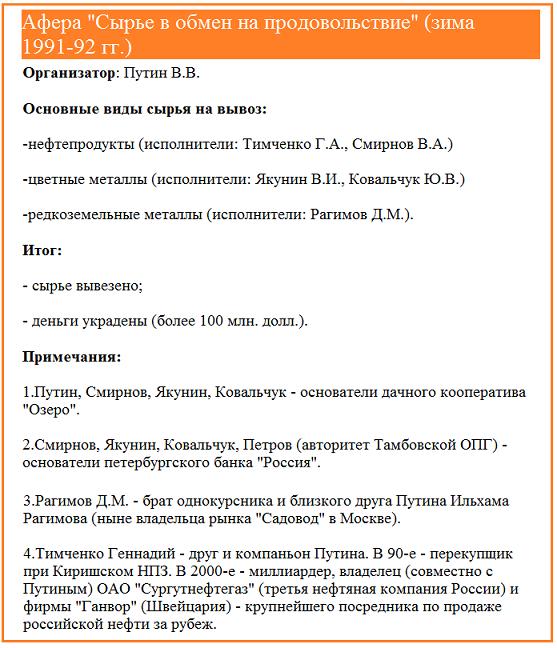 Путин член Тамбовской ОПГ ? Kw